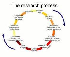 CHAPTER 3 RESEARCH METHODOLOGY